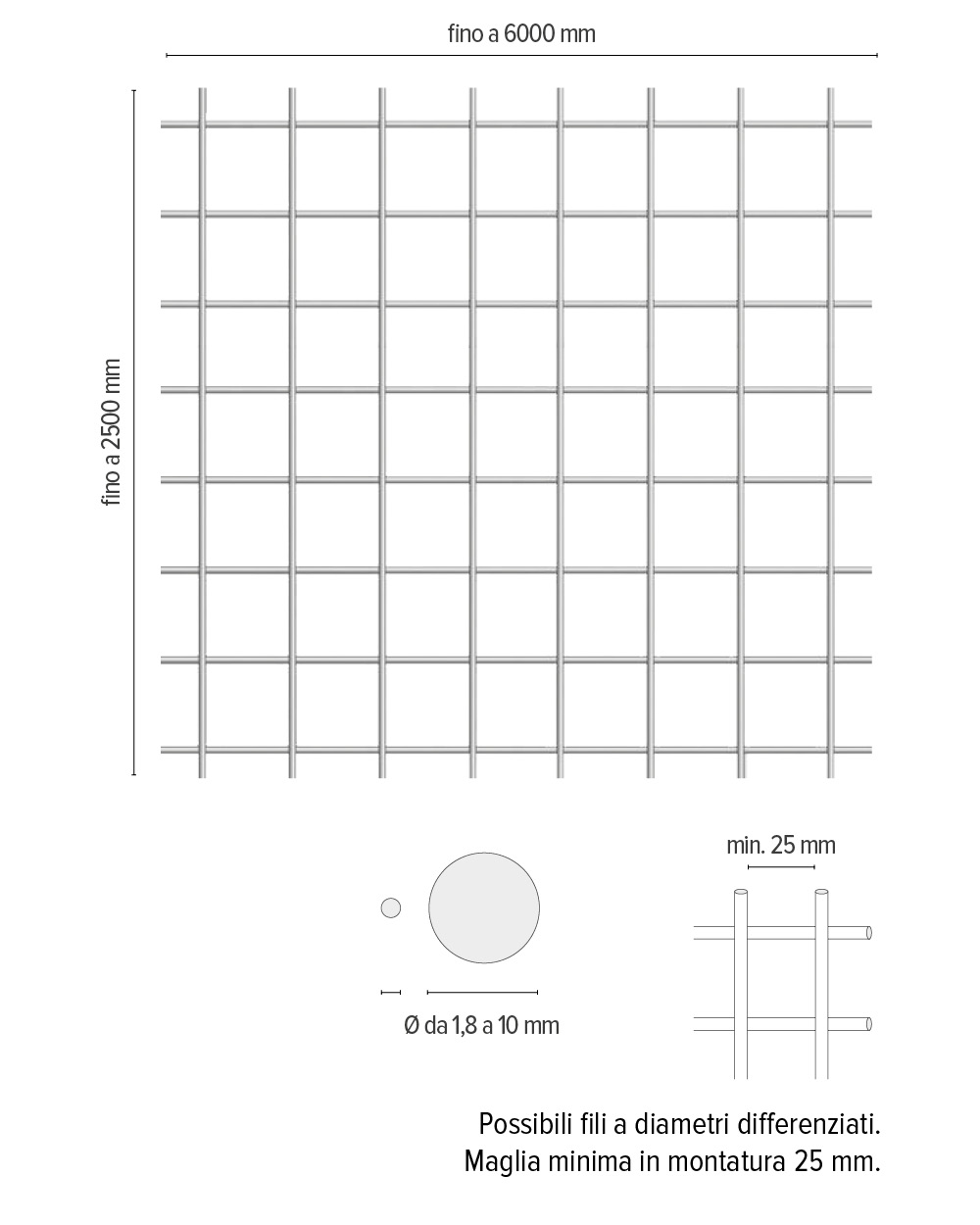 Defim mesh - info tecniche
