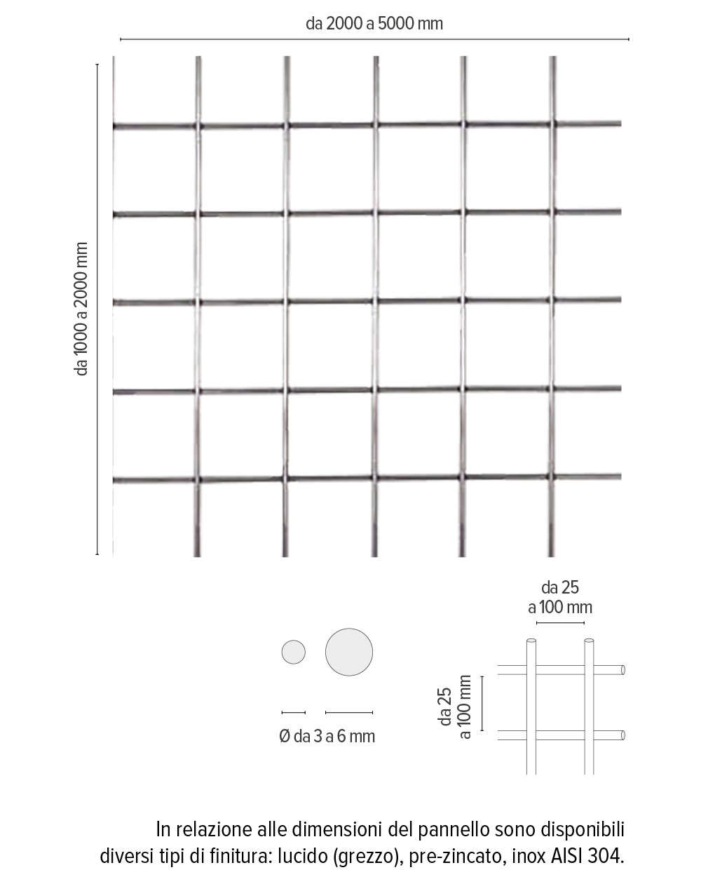 Defim std - info tecniche