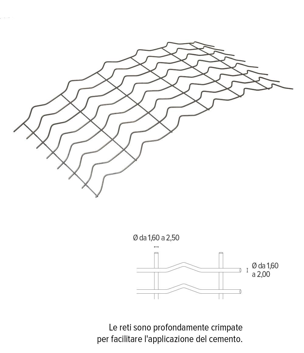 Defim pipe - info tecniche