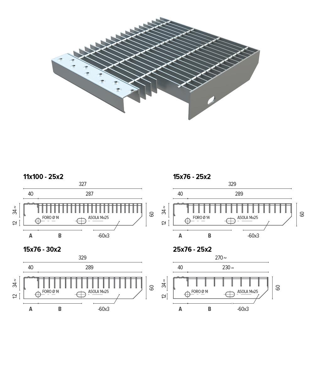 Gradini standard - info tecniche