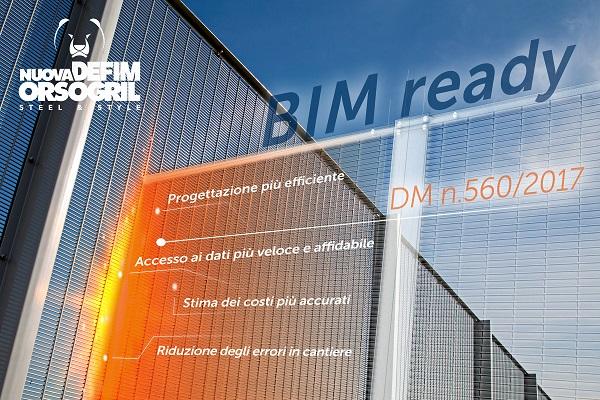 I file BIM delle recinzioni Nuova Defim Orsogril